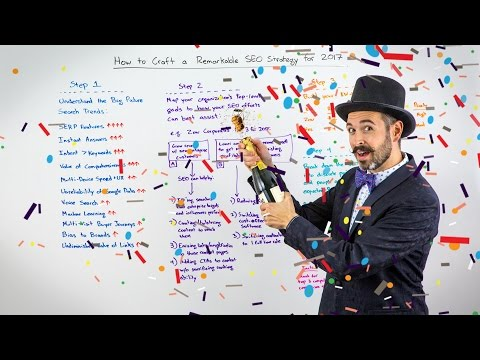How Create an SEO strategy 2017 – Whiteboard Friday