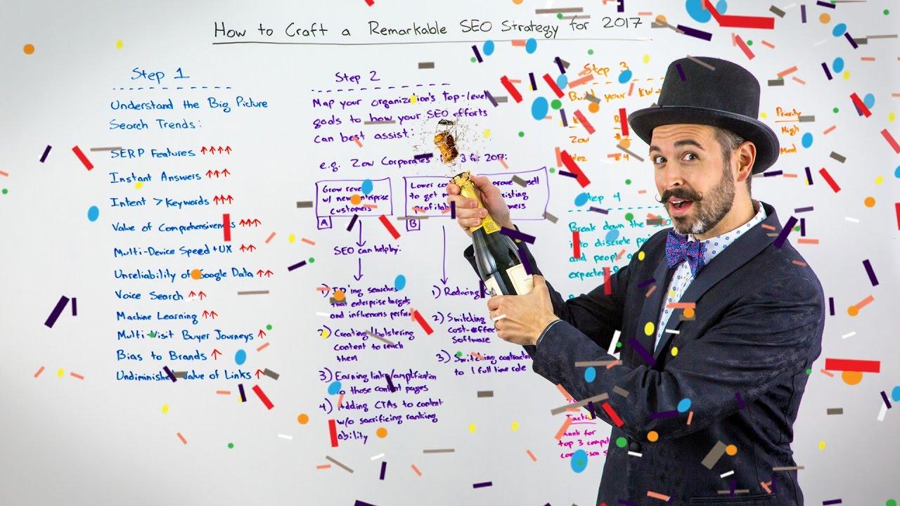 How Create an SEO strategy 2017 - Whiteboard Friday - YouTube