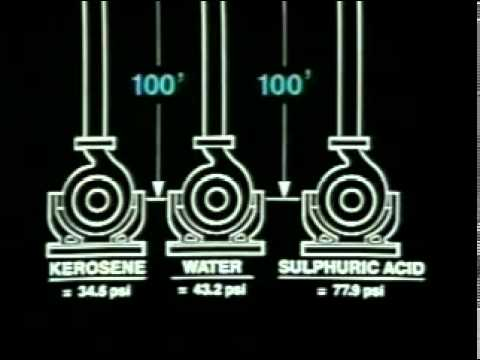 PARTE 2 B_Caracteristicas Hidraulicas de una bomba centrifuga.flv thumbnail