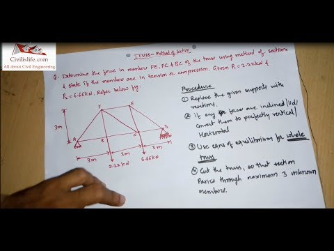 Truss | Method of Section Example 2 | Engineering Mechanics