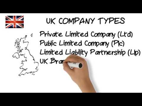 UK incorporation introduction