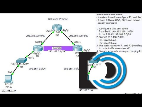 GRE over IP Tunnel in Packet Tracer
