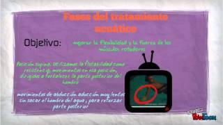tratamiento acuático tendinitis en el manguito rotador