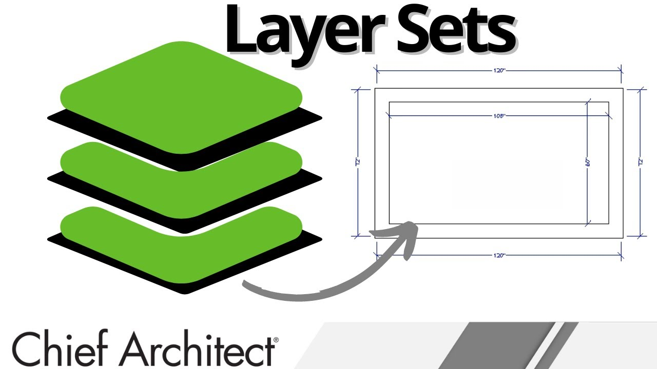how to set dimension text size in autocad