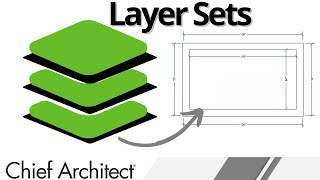 Layer Sets To Control Dimension Size, Text Size & Color