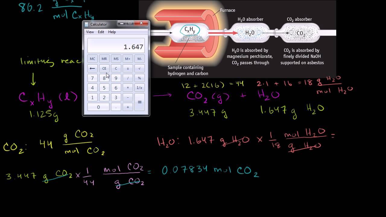 kalkulačka radioaktivního uhlíku seznamka s drogovými závislostmi