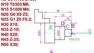 Bài 1 Hướng dẫn mở đầu lập trình win NC 21 T các lệnh cơ bản bản CNC full