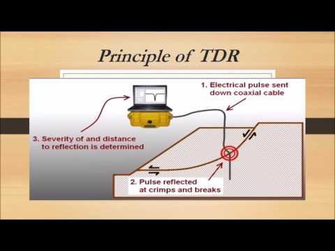 """FA mini project - Time Domain Reflectometry (TDR)""""FA_RC"""""""