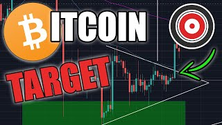 TWO BITCOIN PATTERNS TO WATCH | BTC Price Update