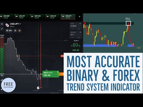 Most Accurate Binary And Forex Trend System Indicator| Attach With Metatrader 4| Free Download🔥🔥🔥