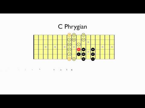 How to Use the Phrygian Mode