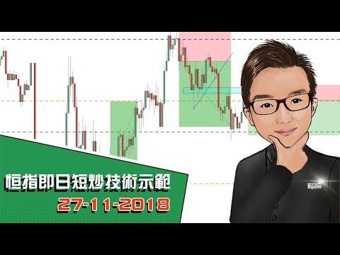 恒指即日短炒技術示範 27-11-2018 - SignalTom投資迷你大學