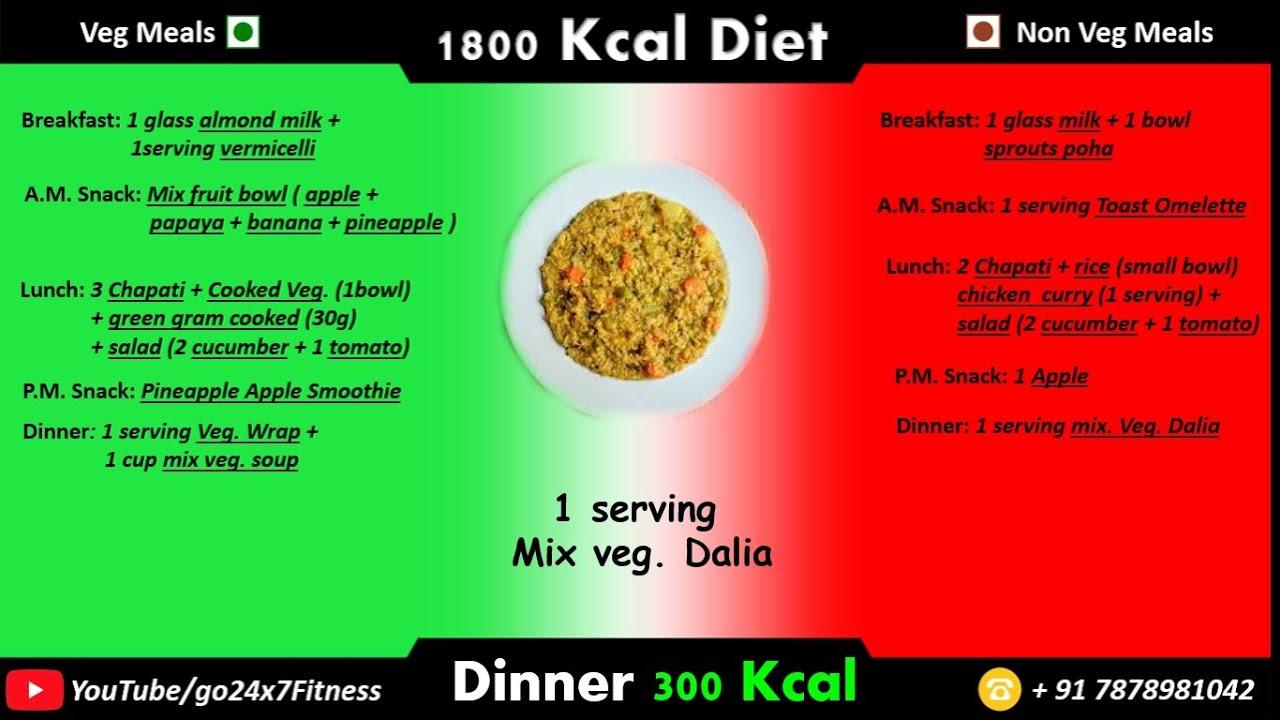 Weight Loss Meal Plan: 1800 Kcal Diet Chart