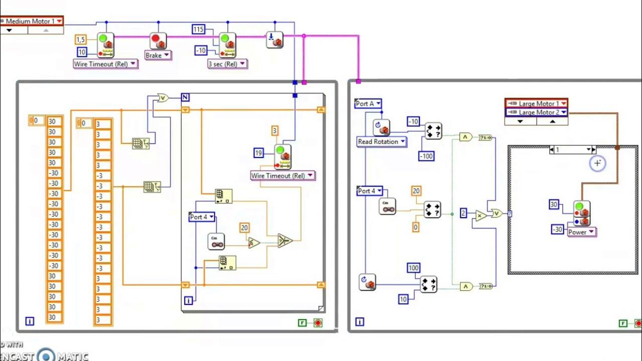 Lego Mindstorms Ev3 Labview Simple Radar Ldd