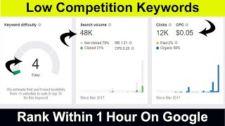 Low Competition Keywords #3 | Micro Niche Website | High Paying CPC