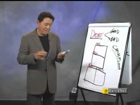 Robert Kiyosaki -  Cashflow -  Good Debt vs Bad Debt