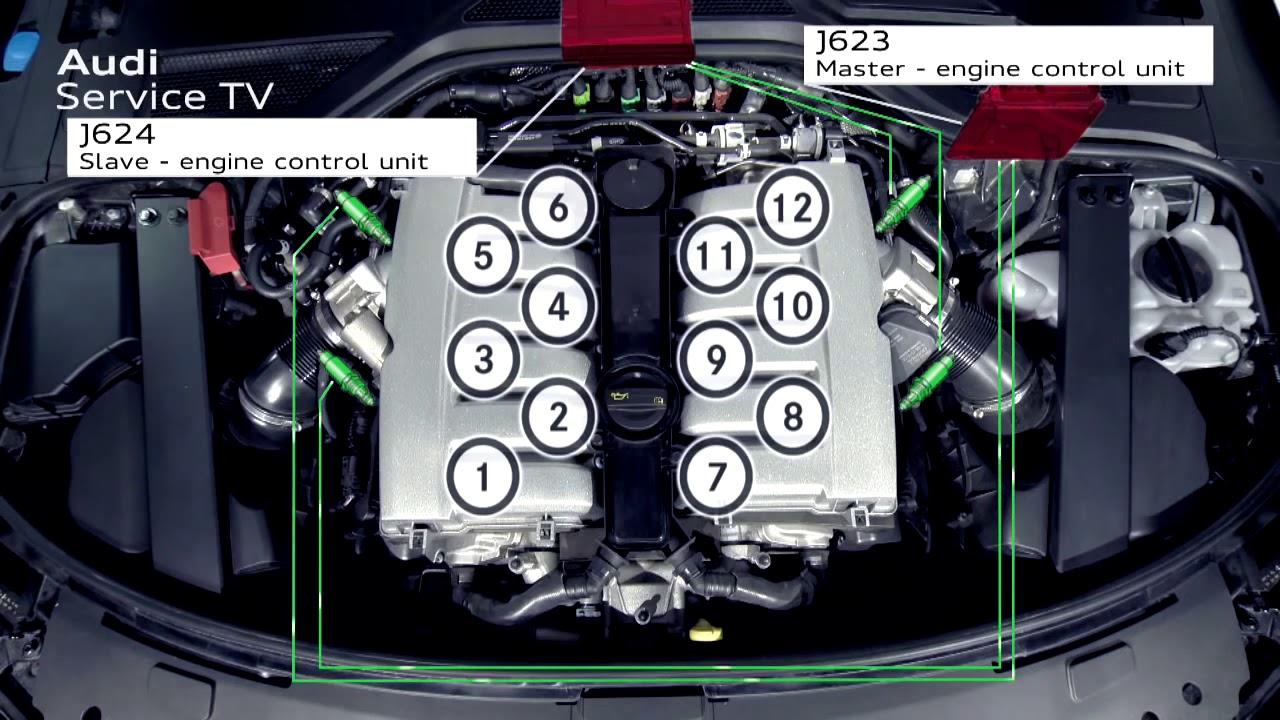 Audi A8 W12 >> Audi Technologies Engine 6.3L W12 FSI Cylinder On Demand ...
