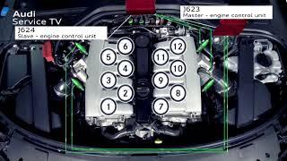 Audi Technologies Engine 6.3L W12 FSI Cylinder On Demand System