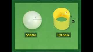 finding the surface area of a sphere
