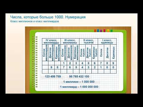 Видеоурок числа которые больше 1000