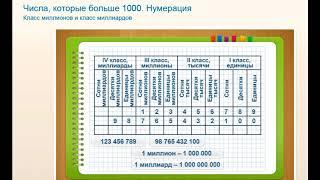 Числа которые больше 1000 Нумерация Класс миллионов и класс миллиардов математика 4 класс