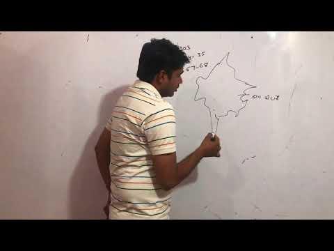 Rajasthan police important ,जिलो के उप नाम