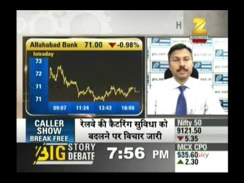 Kiran Jadhav, Technical Analyst, Precision Investment Services on ZEE Business on 21st March 2017