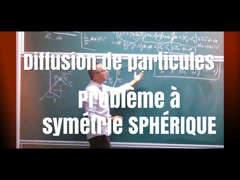 Cours-diffusion de particules (3/5)- symétrie sphérique