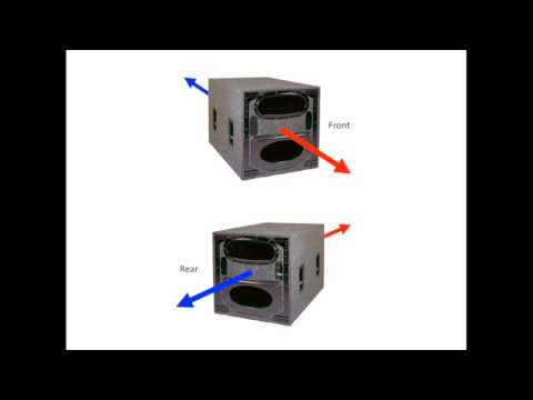 Cardioid Subwoofers and Nexo Technology Part 1