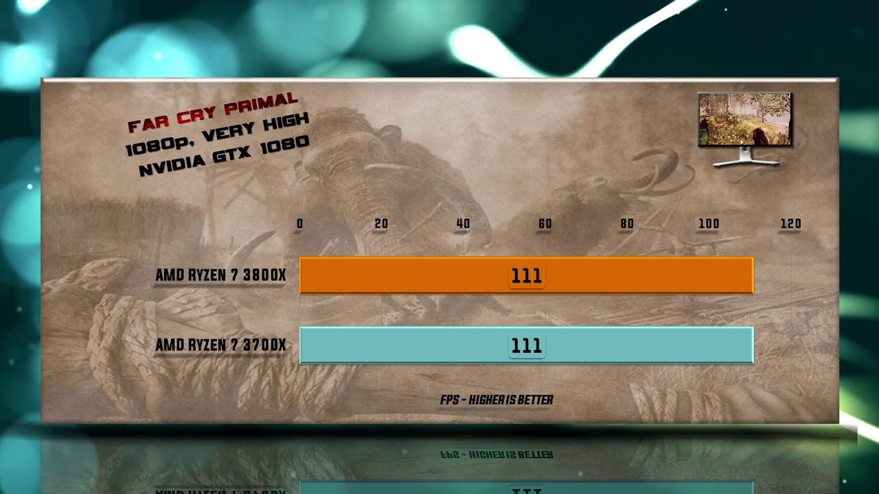 Ryzen 7 3800X vs Ryzen 7 3700X Benchmarks | Test Review | Comparison |  Gaming | 13 Tests
