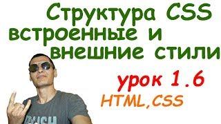 Урок 1.6 Структура CSS. Встроенные и внешние стили