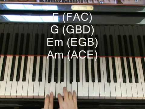 How To Compose Music - YouTube