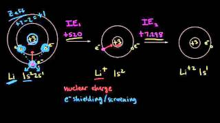 First and Second Ionization Energy | Homeworks.ng