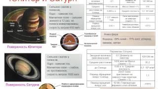 Астрономия. Урок №14. (Демо-обзор) Учитель Чигарёв Д.Л. Планеты гиганты