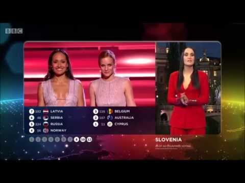 Eurovision 2015 - Funny BBC Commentary Graham Norton