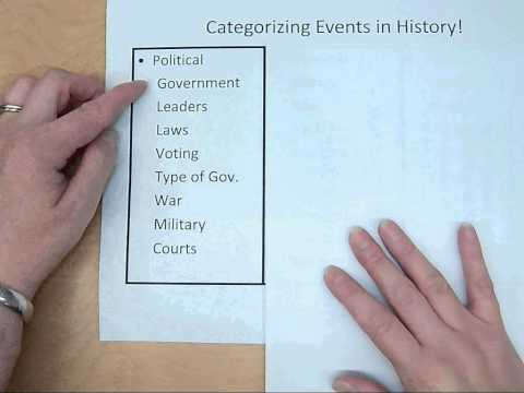 Categorizing History- Social Political and Economic