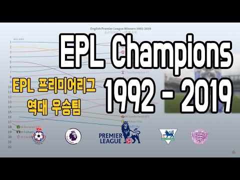 All EPL Winners / Premier League Champions Ranking 1992-2019 (프리미어리그 시즌 순위)