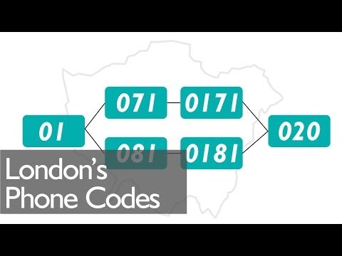 History Of London S Phone Codes Love Visit Explore London