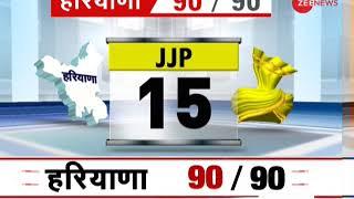 Maharashtra, Haryana Assembly election results 2019 updates: BJP leads in Maharashtra
