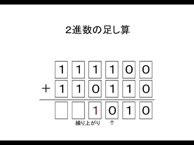 2進数の足し算 - YouTube