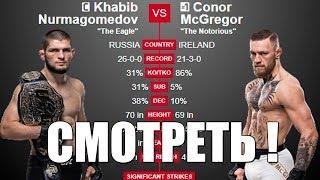 ПОЛНЫЙ БОЙ ХАБИБА И КОНОРА НА UFC 229 : ГДЕ СМОТРЕТЬ ! ВО СКОЛЬКО БОЙ !