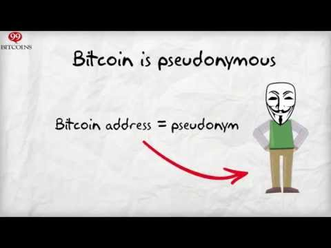 Is Bitcoin Anonymous