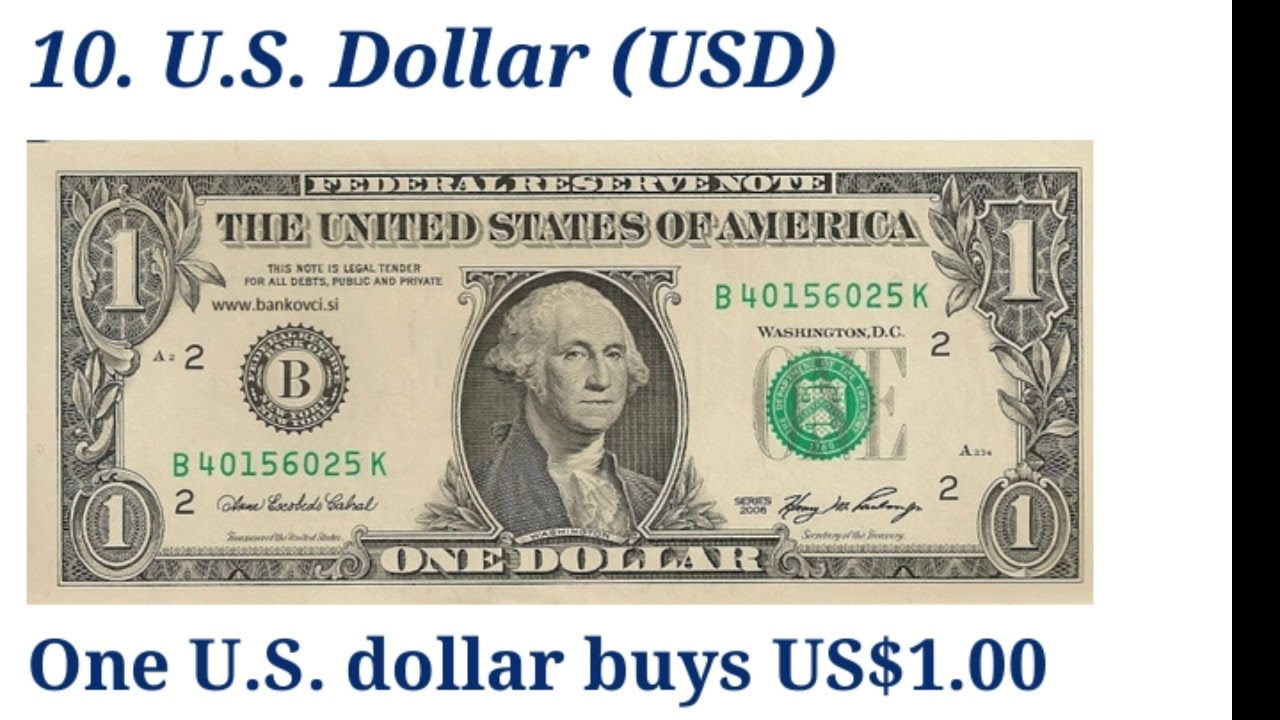 10 Top Most Expensive Currency Of The World