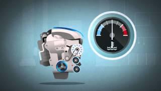 Mazda's SKYACTIV®-D 2.2L Twin-Turbo Diesel Engine.mp4
