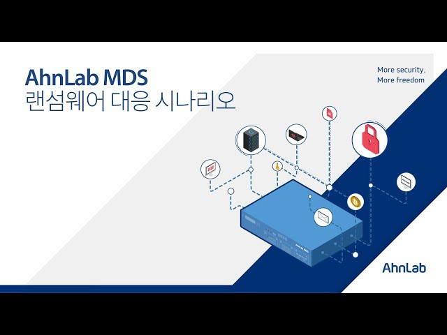 AhnLab MDS, 랜섬웨어 대응 시나리오