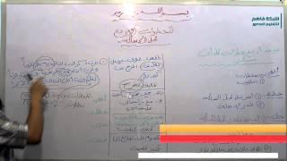 رياضيات الصف السادس - الخطوات الاربع لحل المسالة