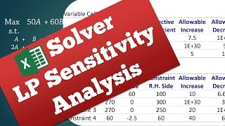 LP Sensitivity Analysis - Interpreting Excel's Solver Report