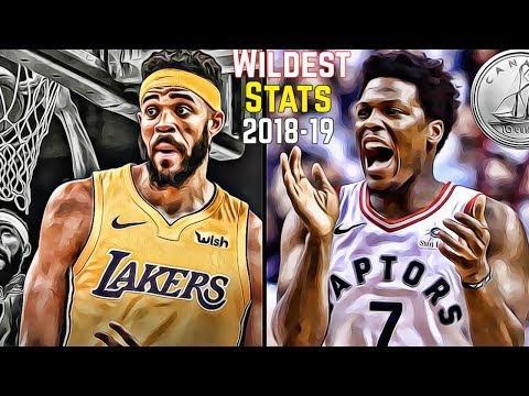 Top 10 SHOCKING NBA Stats Of The 2018-19 Season