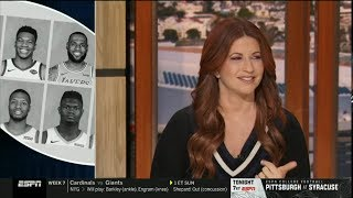 NBA THE JUMP - Rachel Nichols react to Most Surprising result of NBA GM surve