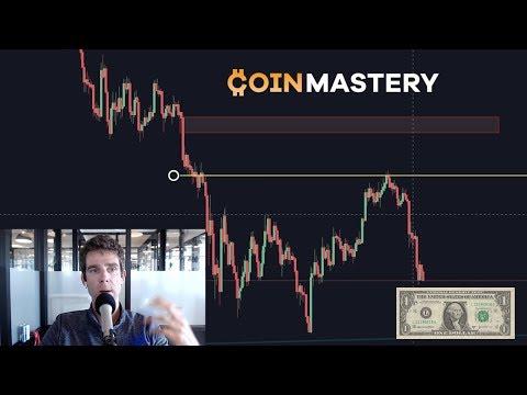 The Macro Picture + What's Next for BTC, S&P, USD, Oil, Gold - Centra, Next Alt Season - Ep176